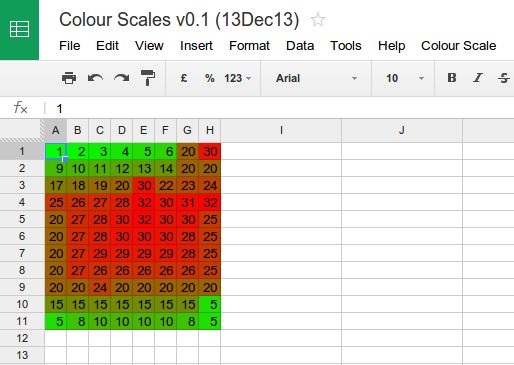 Google Apps Script Colour Scales v0.1 (13Dec13)
