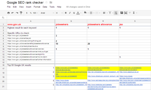 GOOGLE UK SEARCH POSITION SPREADSHEET